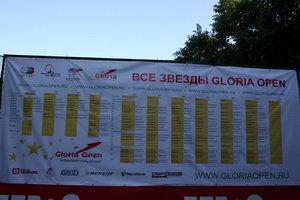 Масштабный баннер с фамилиями победителей прошедших турниров Глории. Кликни на фото - откроется картина побольше, где видны все фамилии