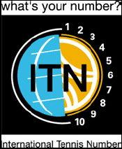 ITN-тестирование
