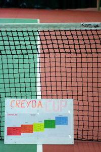 Creyda-CUP